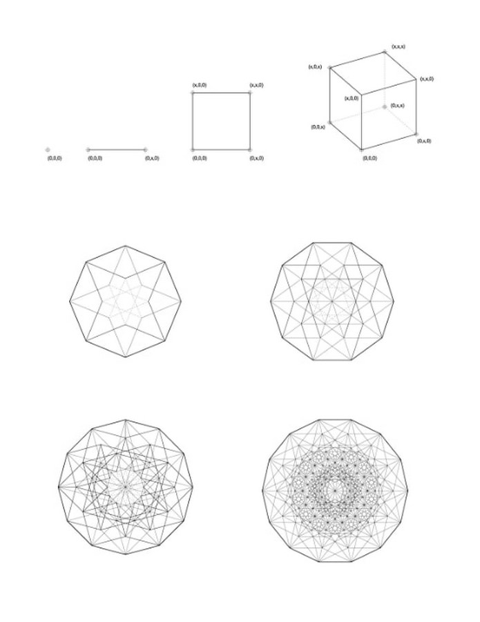 Costa Rica Congress Hall by CAZA: The Hypercube structure - Sheet2
