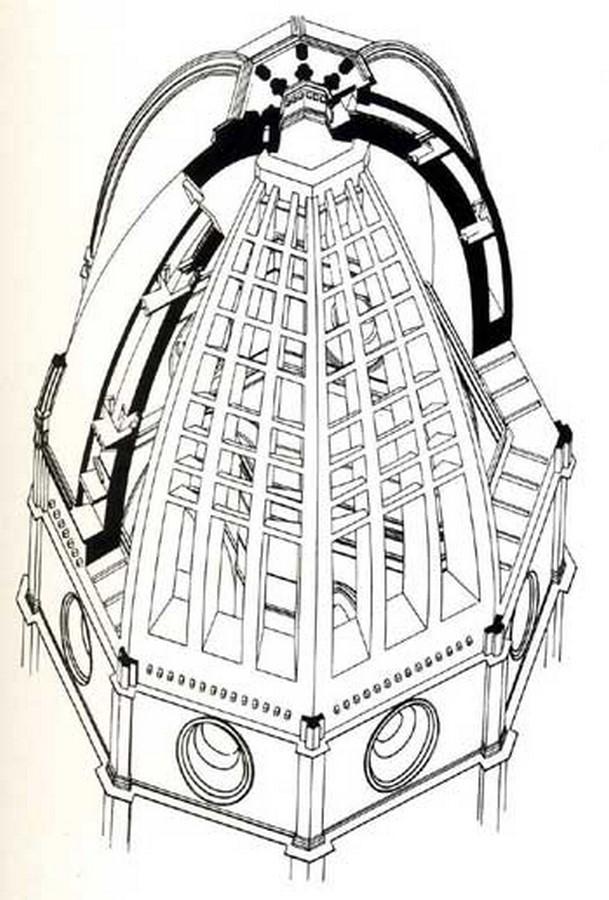 Brunelleschi's Dome by Filippo Brunelleschi: Revolutionalizing architecture and construction - Sheetv6