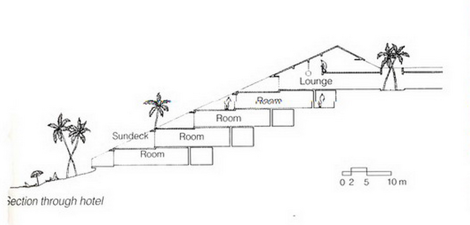 Kovalam Beach Resort by Charles Correa: Open to sky space Approach - Sheet6