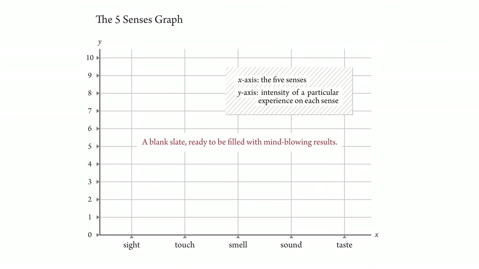 TedTalk for Architects Design for All 5 Senses by Jinsop Lee - Sheet2