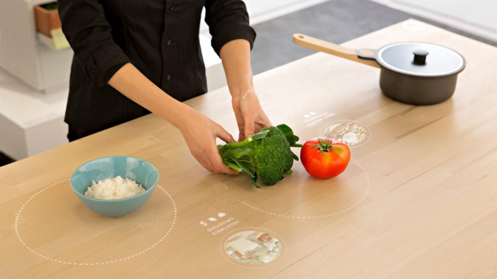 THE FUTURE KITCHEN FOR IKEA -Sheet1