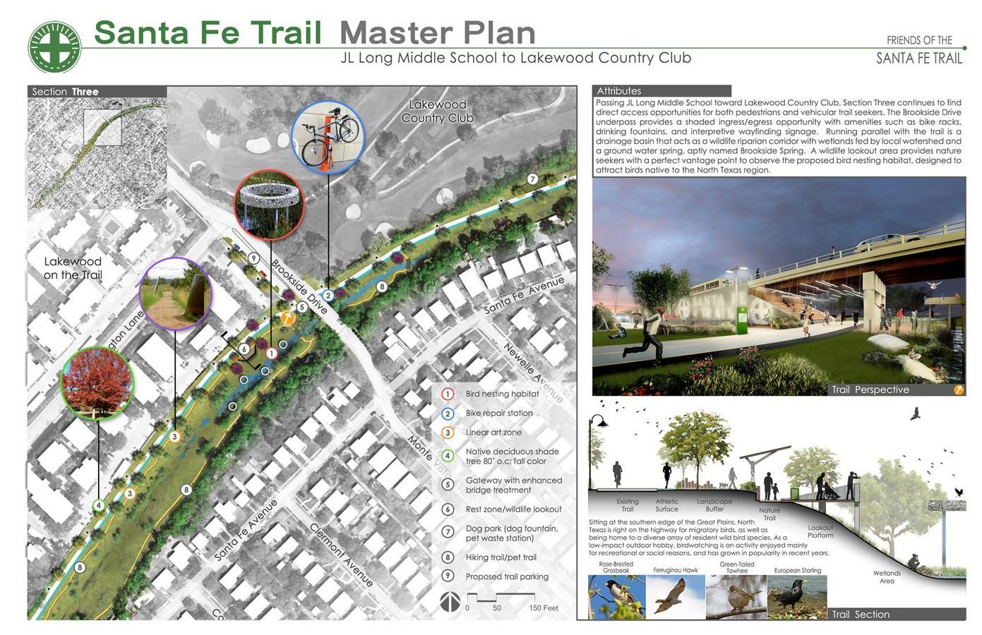 Santa Fe Trail Corridor - Sheet11