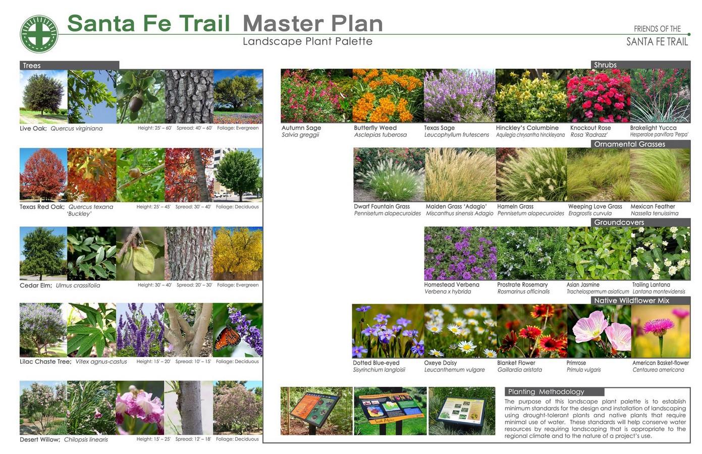 Santa Fe Trail Corridor - Sheet14