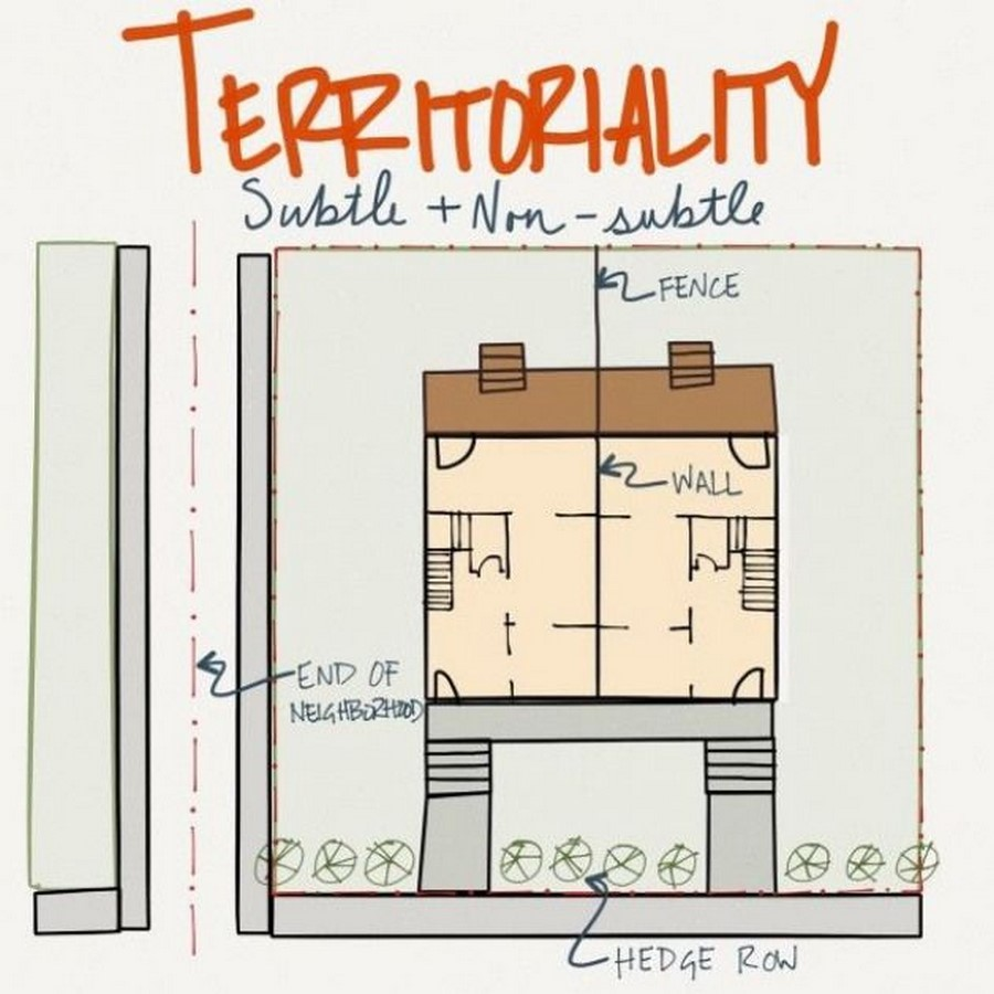 Psychological considerations to make while designing residential buildings - Sheet2