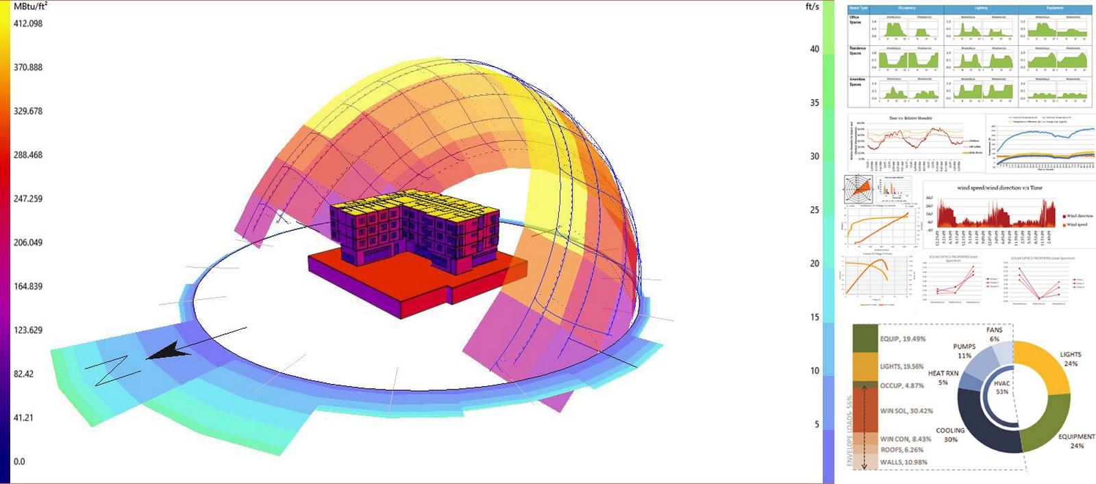 10 Tips on acheiving Net Zero energy designs - Sheet2