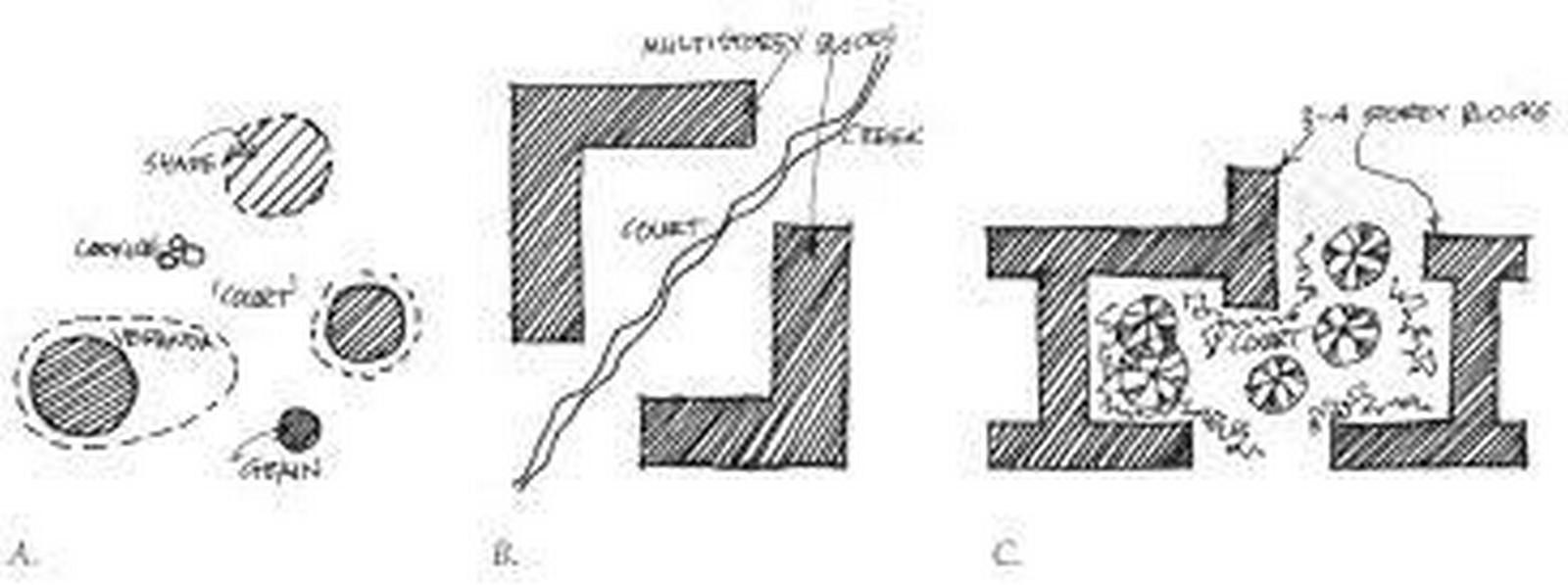 Wayfinding in Architecture - Sheet4