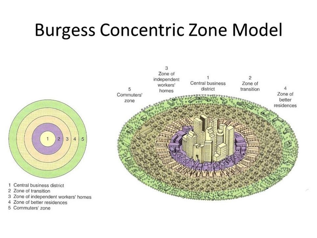Urban Planning: An analysis of Concentric Zone Model - Sheet1