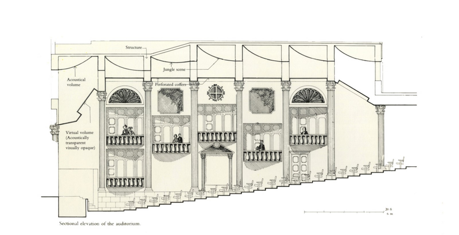 Auditorium Acoustics - Sheet4