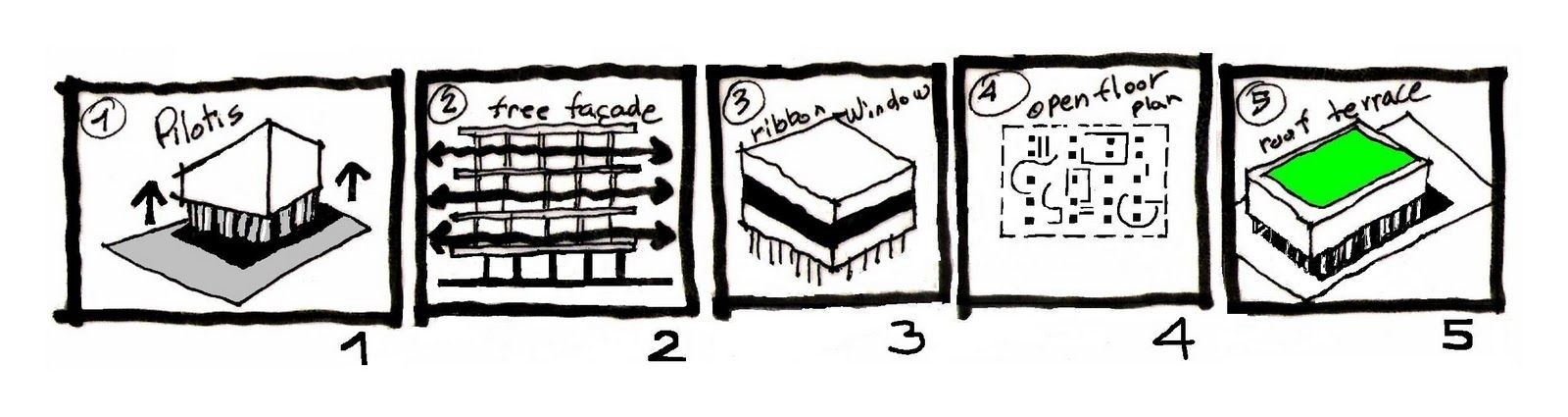 What is the relation between philosophy and architecture? - Sheet1