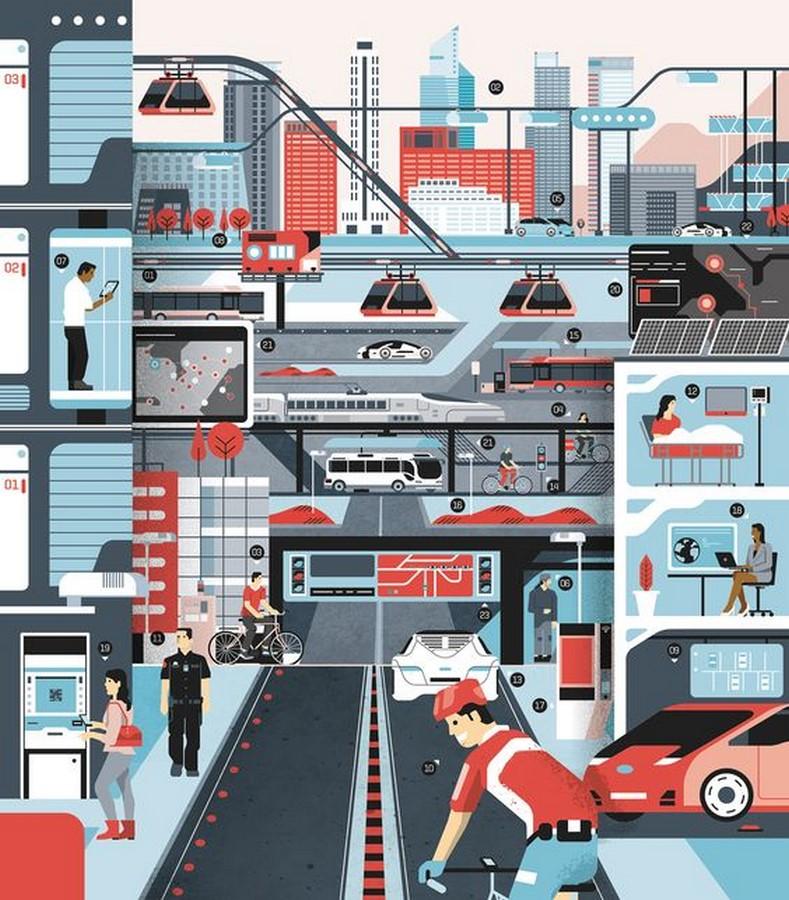 10 Best Multi-modal transit hubs around the world