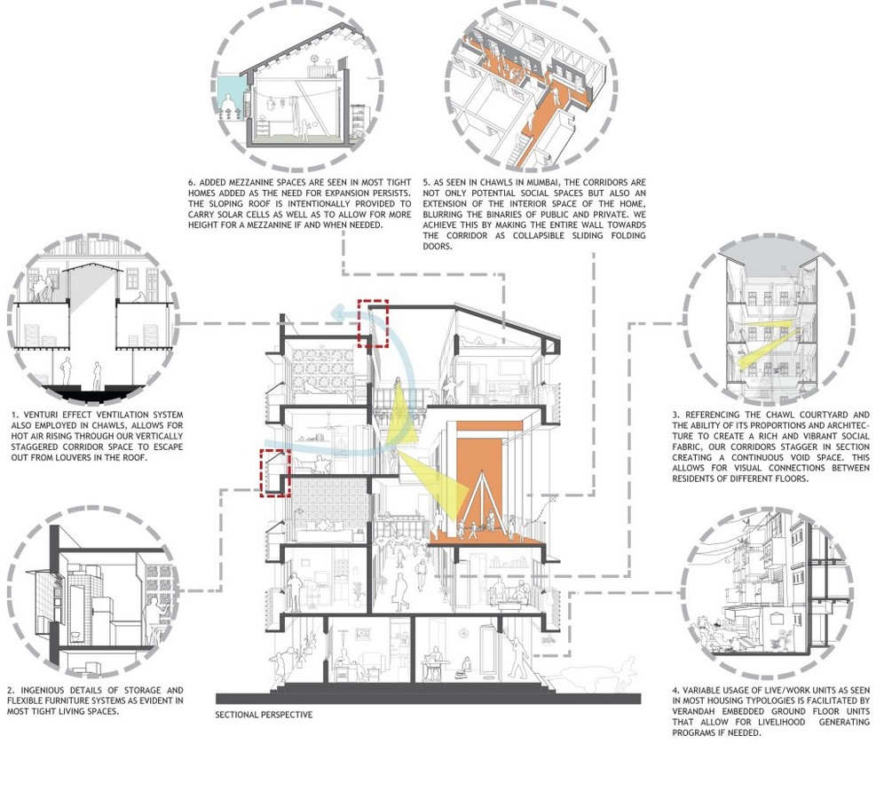 TedTalk for Architects: Mumbai's Architecture is Killing Us!! by Sameep Padora - Sheet9