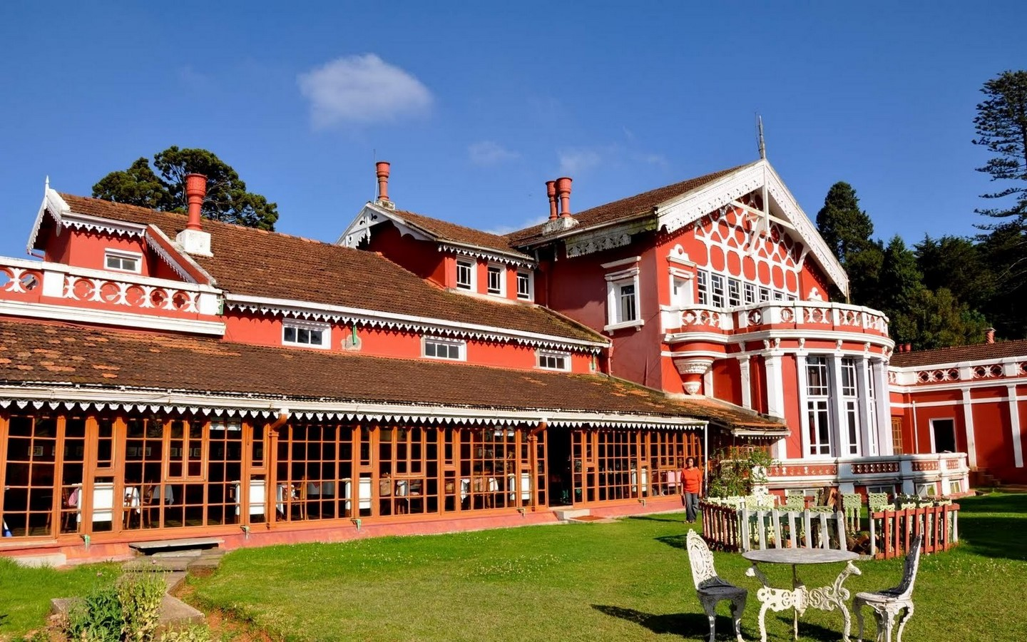 Hill Stations Established by the British Raj in India - Sheet7