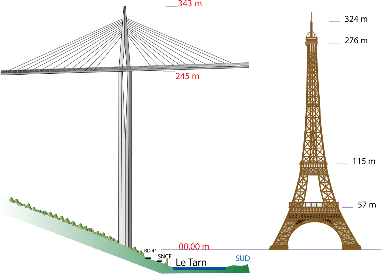 10 Things about you did not know about Viaduc de Millau, France - Sheet6