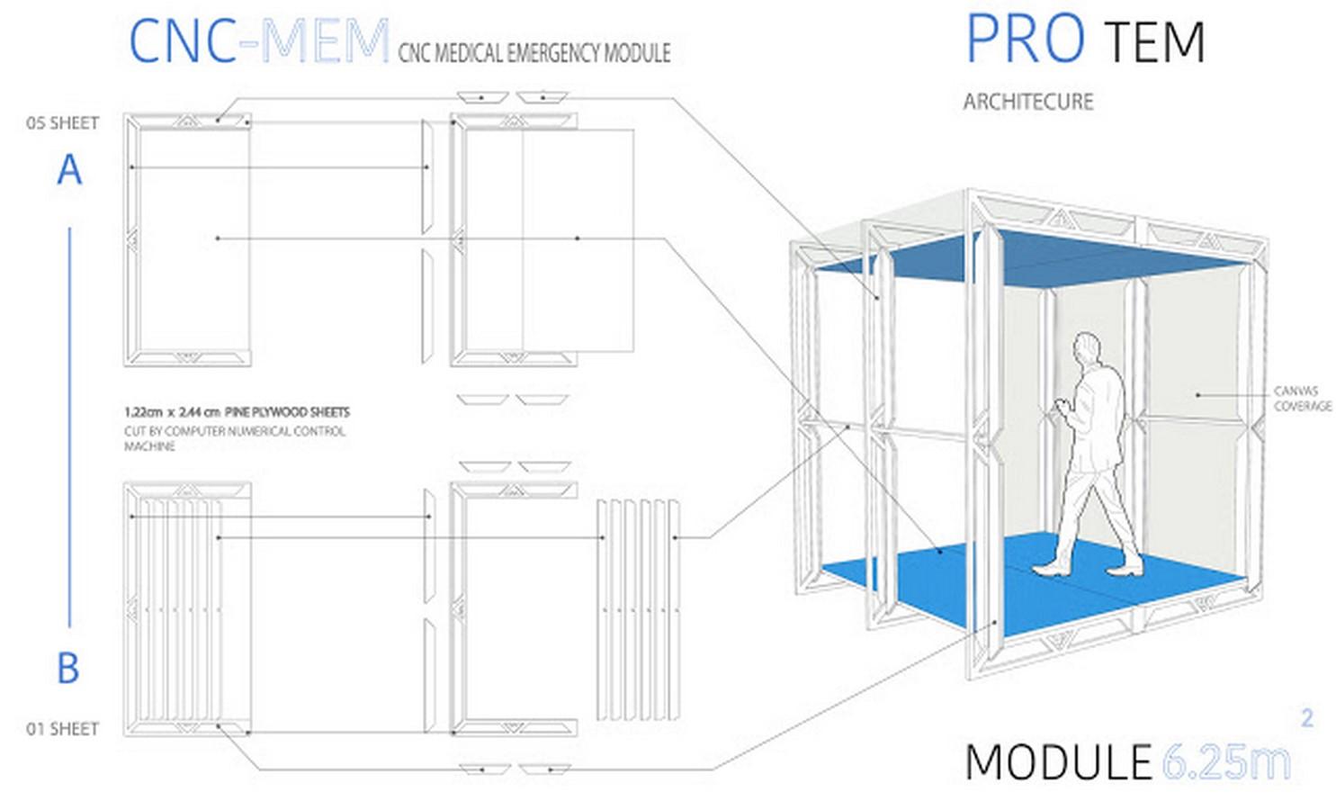 CNC Medical Emergency Module - Sheet2