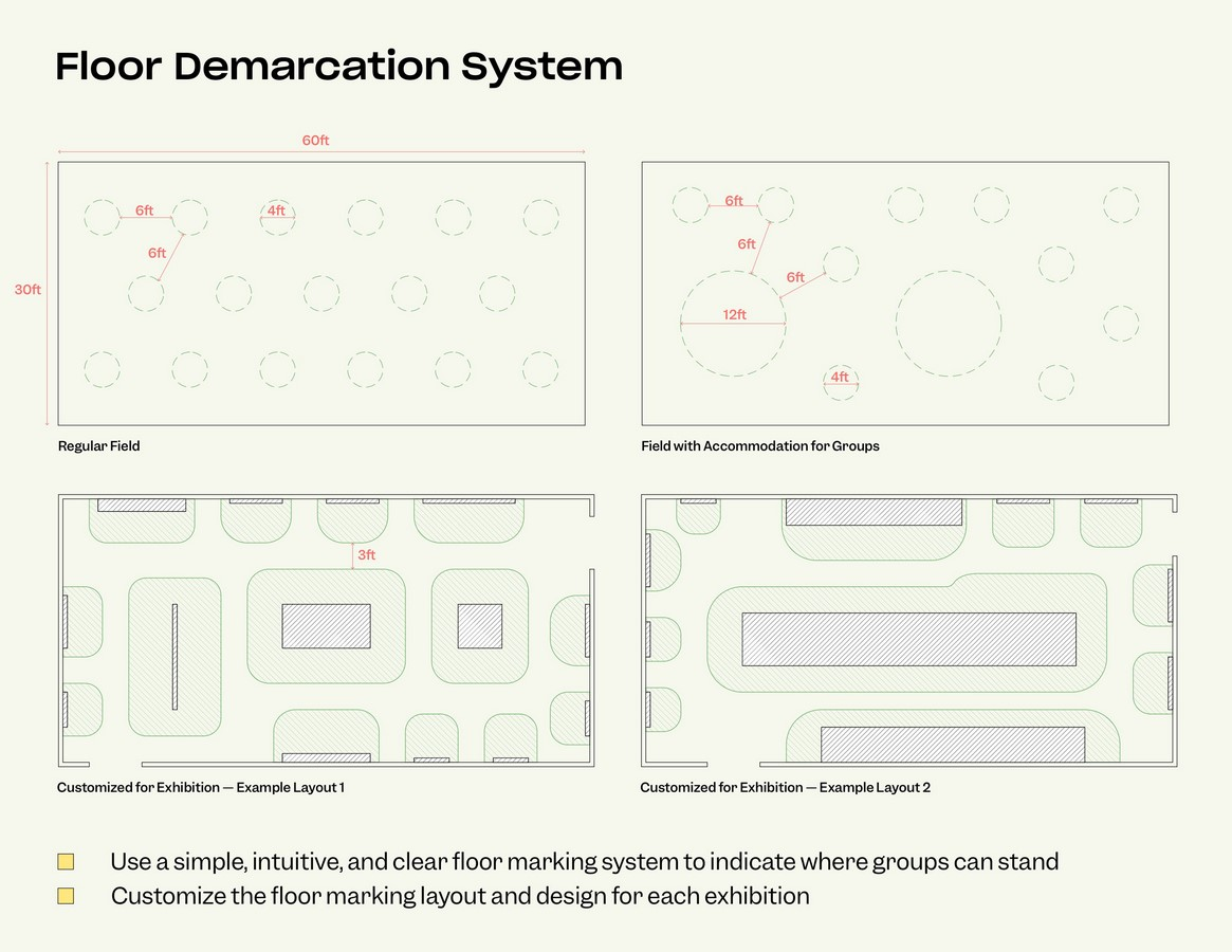 What are some new spatial strategies for museums - Sheet10