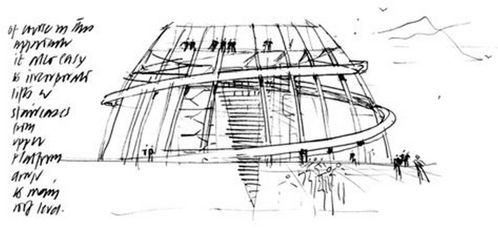 Understanding the design process of 10 famous architects - Sheet6