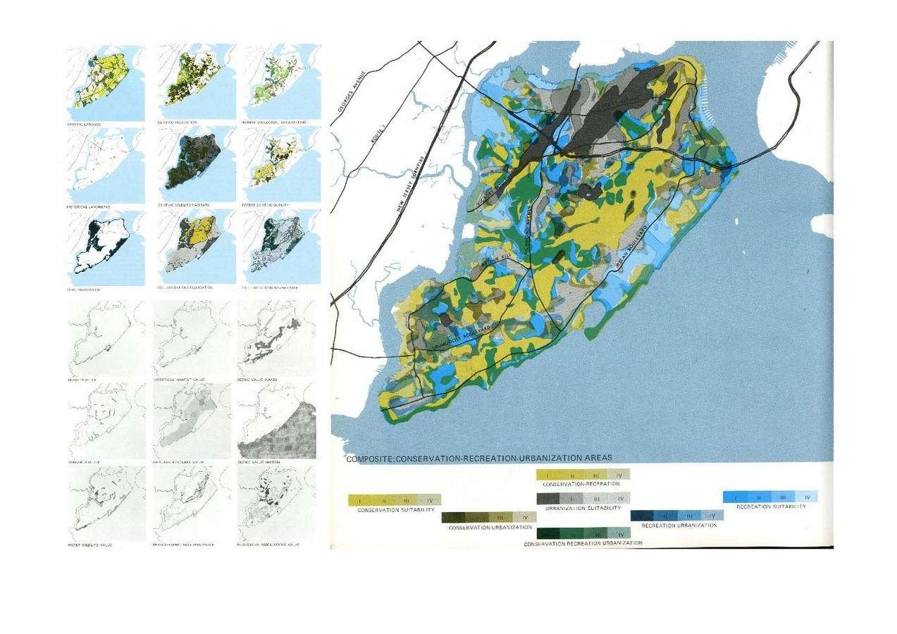 10 Things you did not know about Ecological Planning & Design - Sheet11