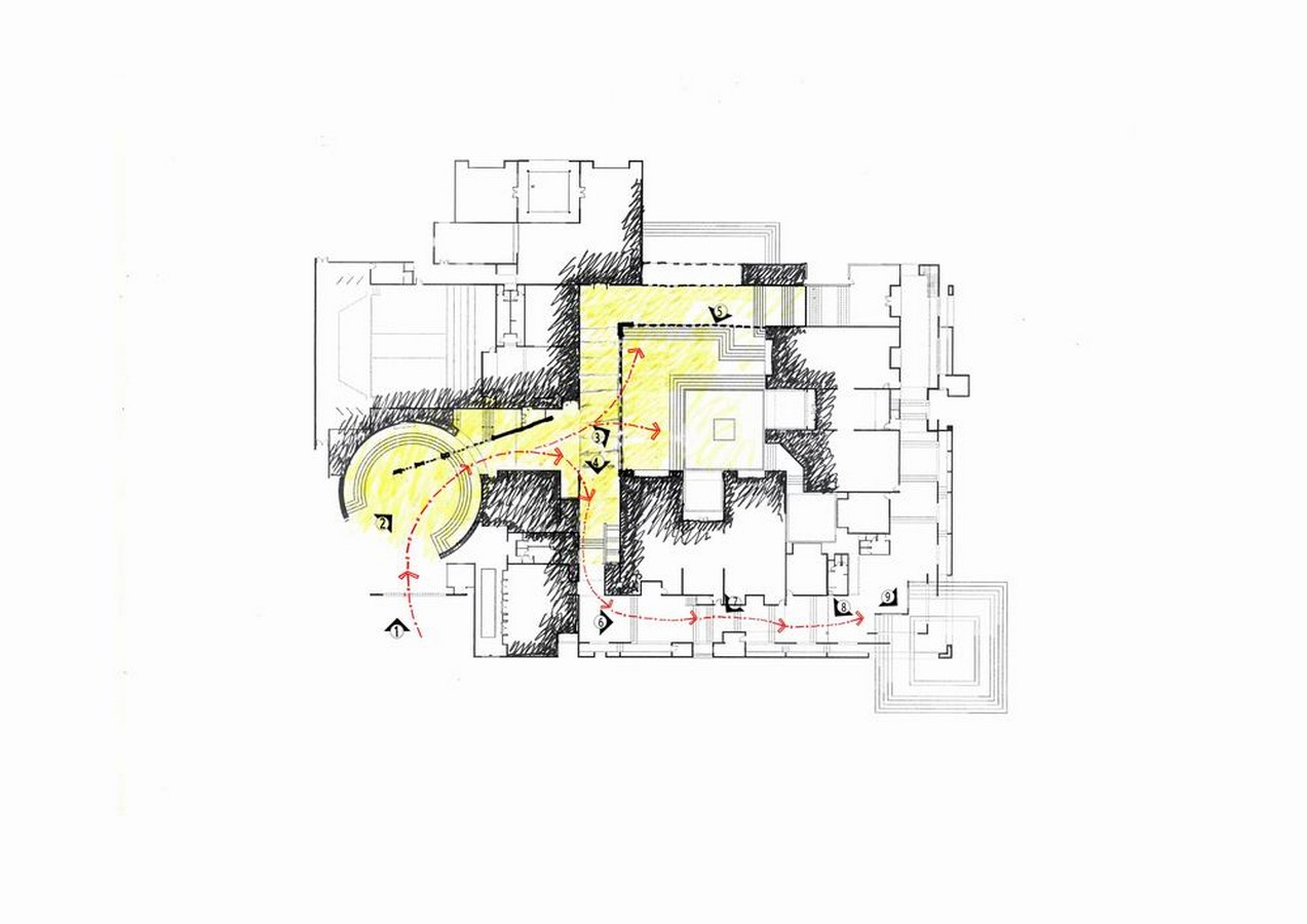 What are Threshold spaces in architecture - Sheet3