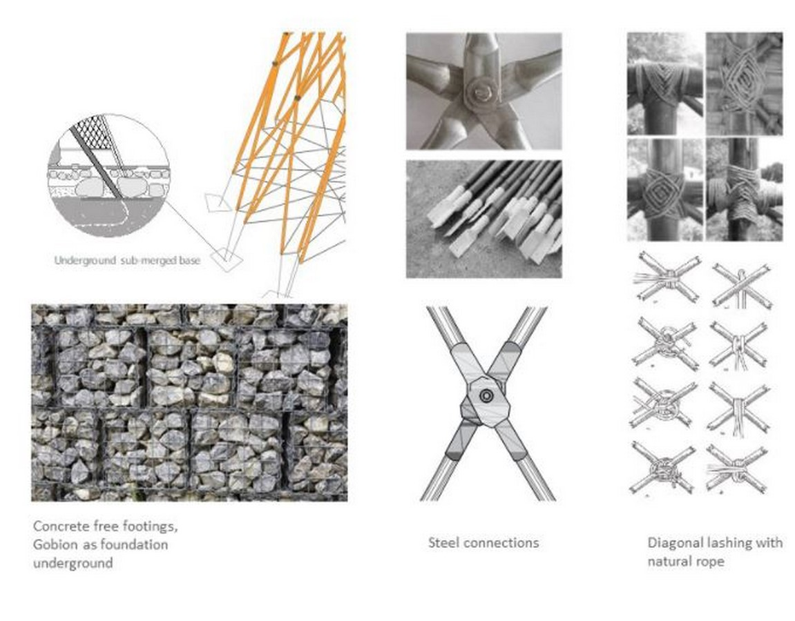 Nomad pavilion by Dina Haddadin and Rasem Kamal: Shelter and Water collection unit in Jordanian desert - Sheet10