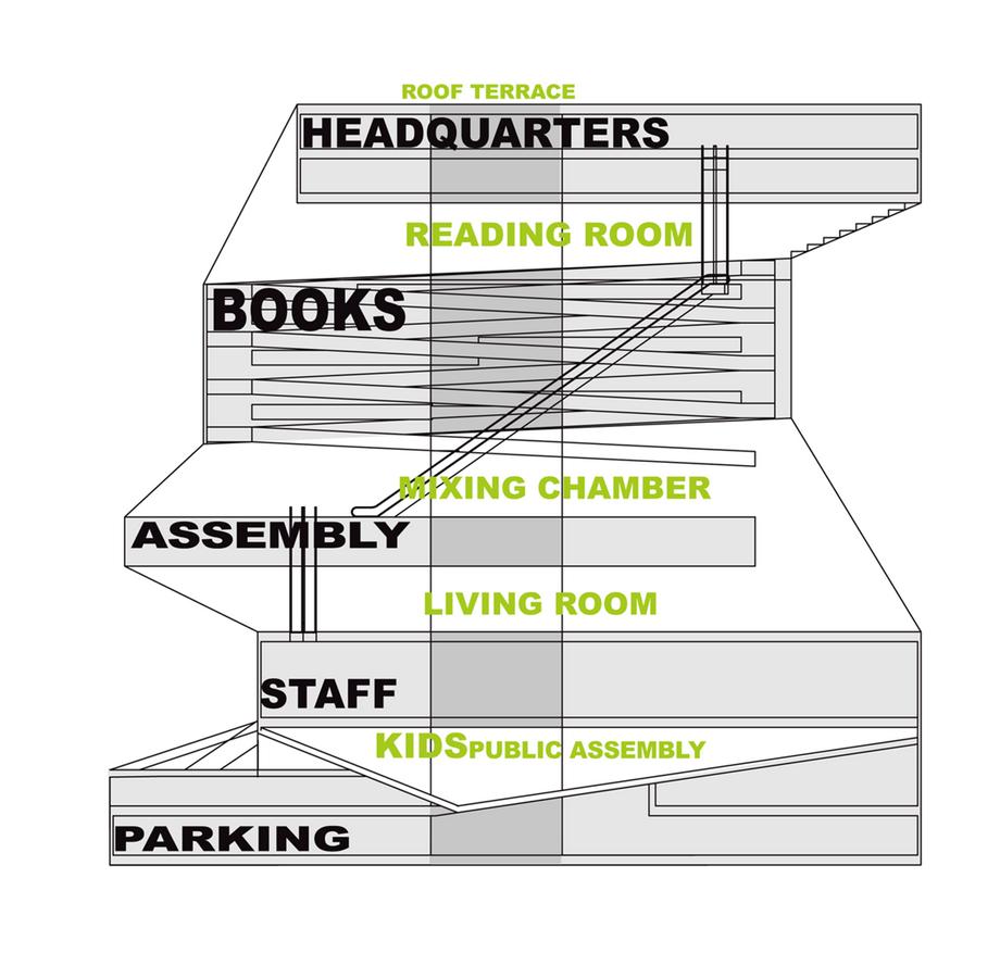 Seattle Central Library, Washington (2004) - Sheet3