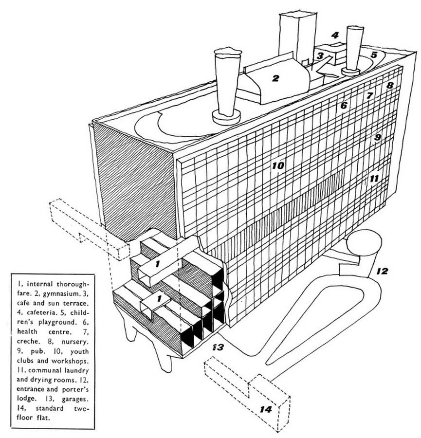 Unité d'habitation - Sheet2