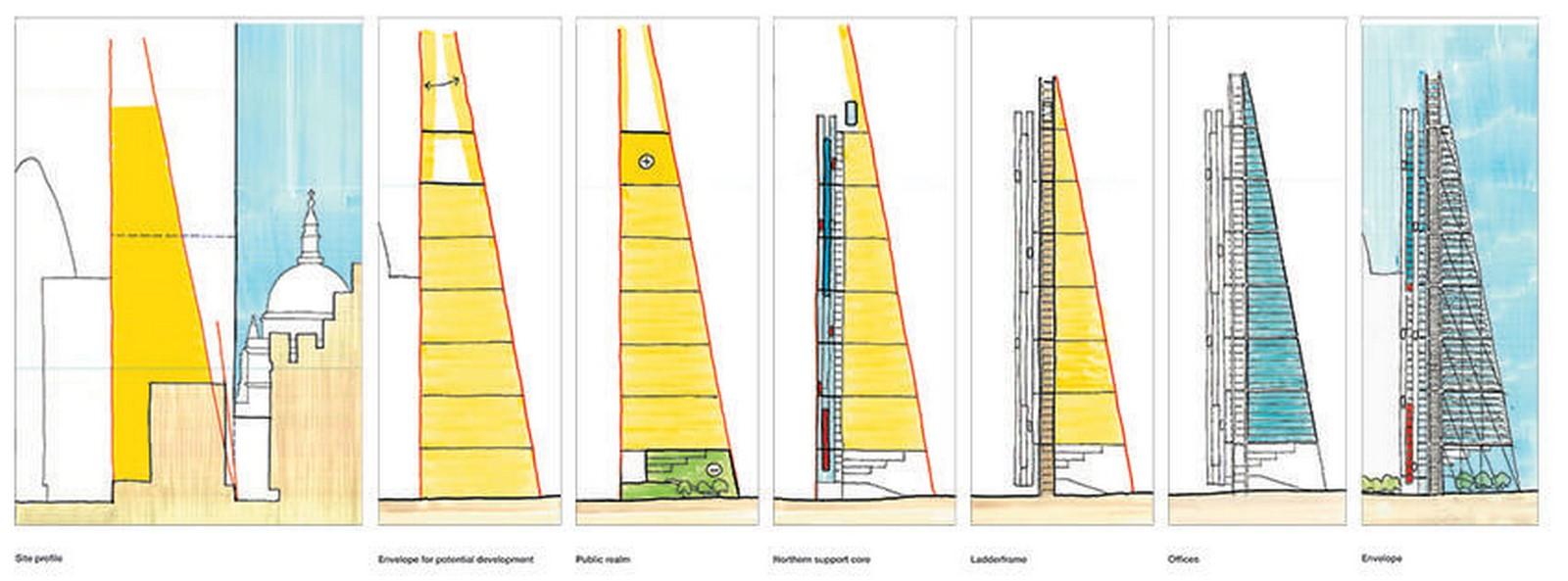 122 Leadenhall Street/ Leadenhall Building - Sheet3