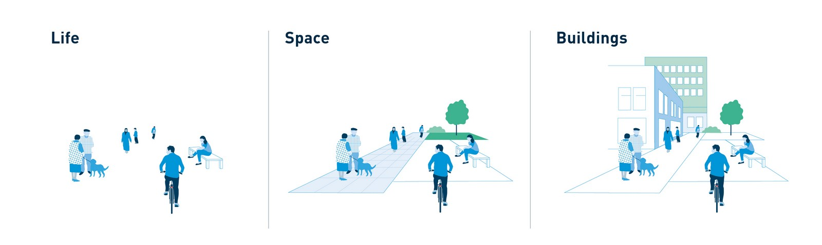 Reinstating the Human in our city spaces - Sheet3