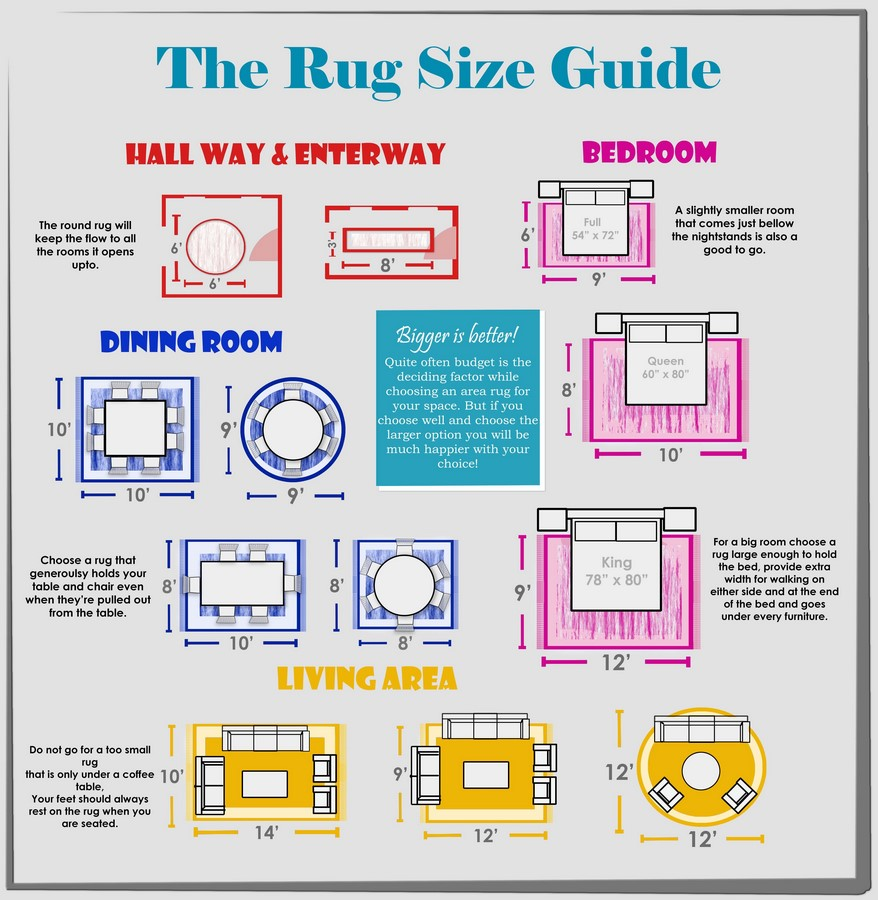 10 Ways to style rugs in your home! - Sheet7