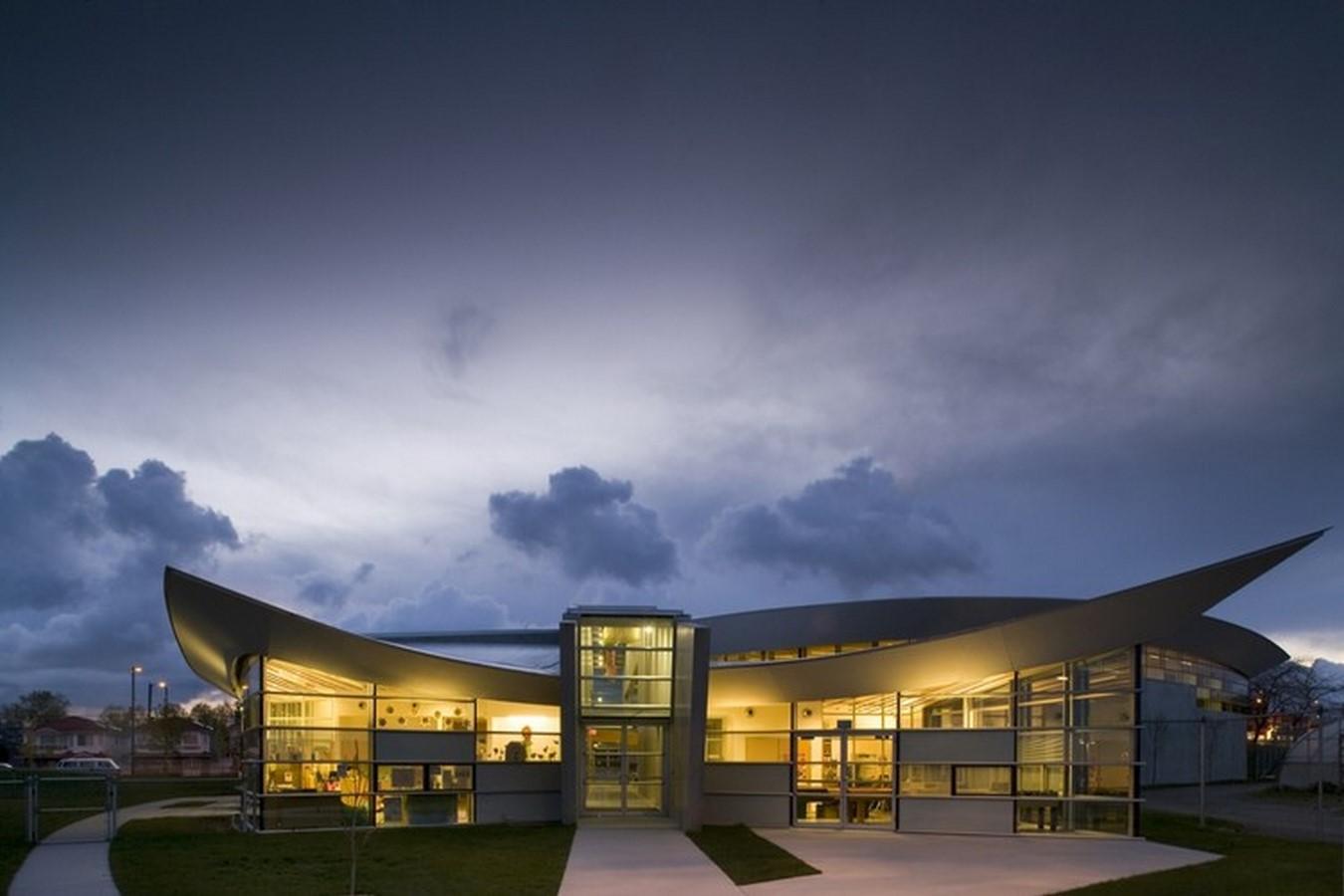 Sunset Community Centre - Sheet1