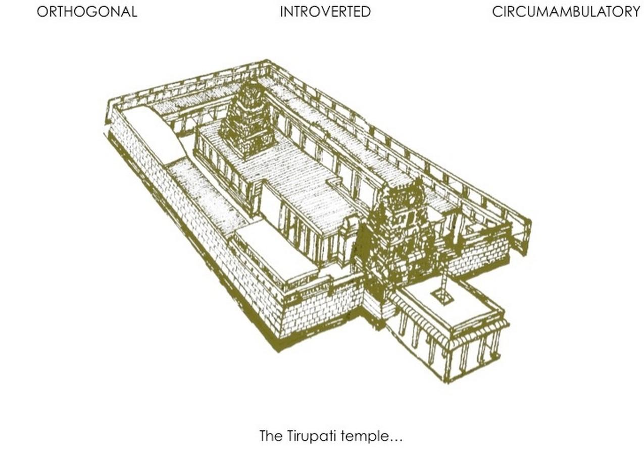 The Dasavatara Hotel by Shimul Javeri Kadri: An Architectural representation of Lord Vishnu - Sheet3