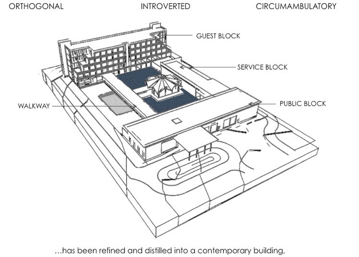 The Dasavatara Hotel by Shimul Javeri Kadri: An Architectural representation of Lord Vishnu - Sheet4