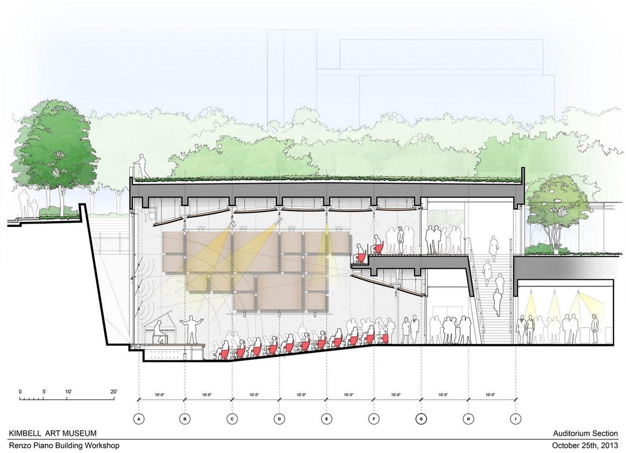 Kimbell Art Museum by Renzo Piano: Mecca of modern architecture - Sheet10