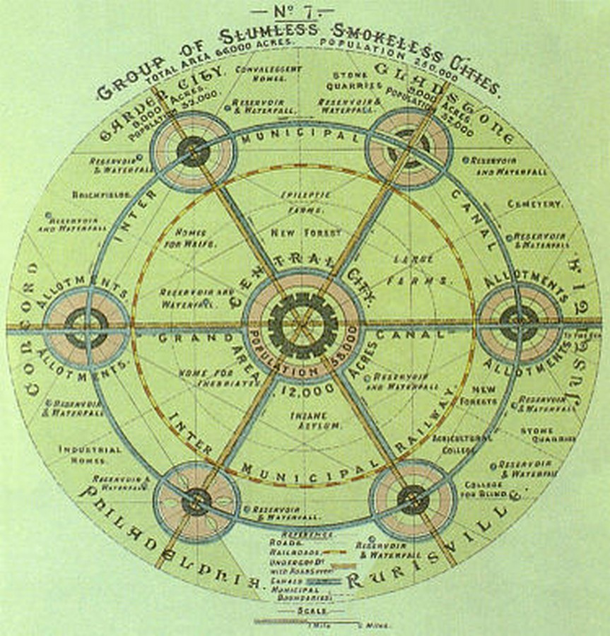 Garden city Concept (1898-1902); By Ebenezer Howard - Sheet3