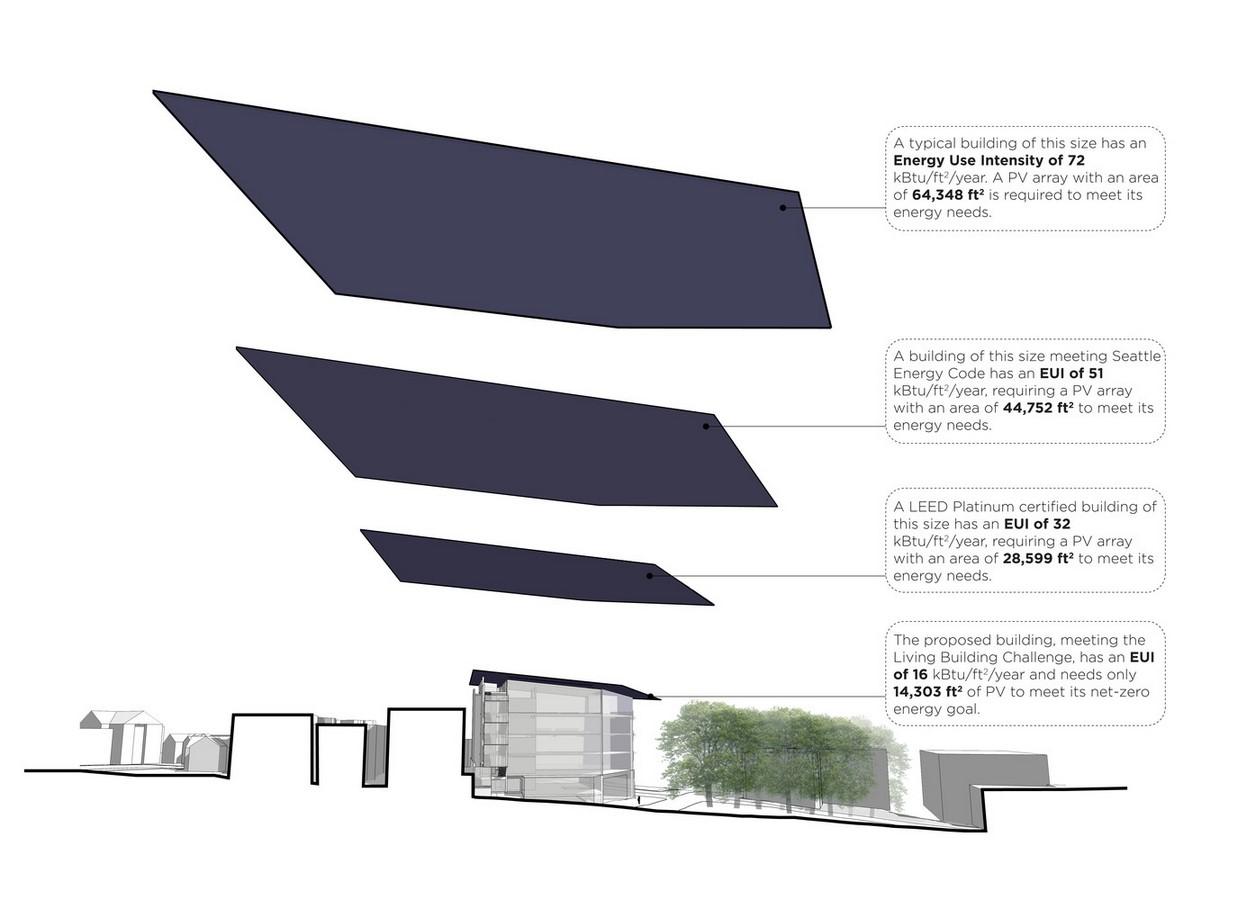 Bullitt Center, Seattle, USA - Sheet3