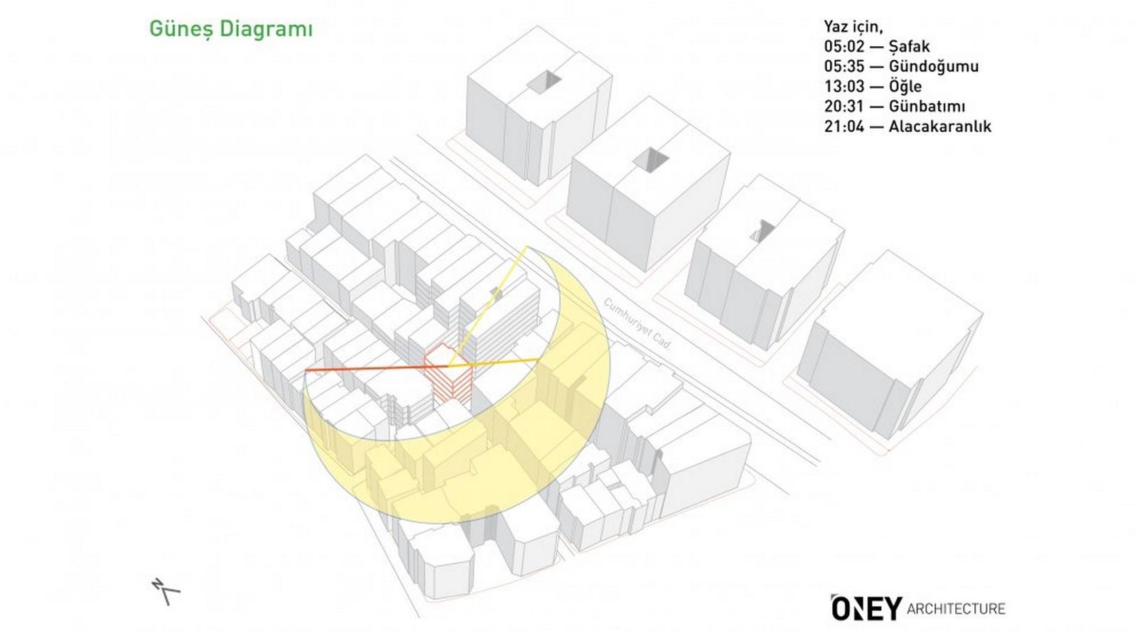 WWF Headquarters -Sheet3