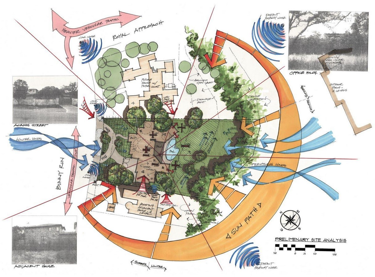 What is the role of landscape architects in designing cities - Sheet2