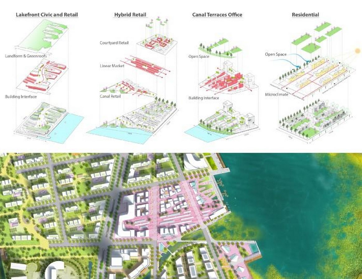 What is the role of landscape architects in designing cities - Sheet4