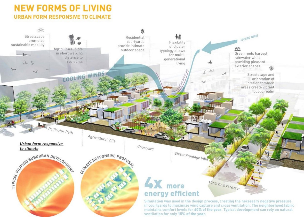 What is the role of landscape architects in designing cities - Sheet8