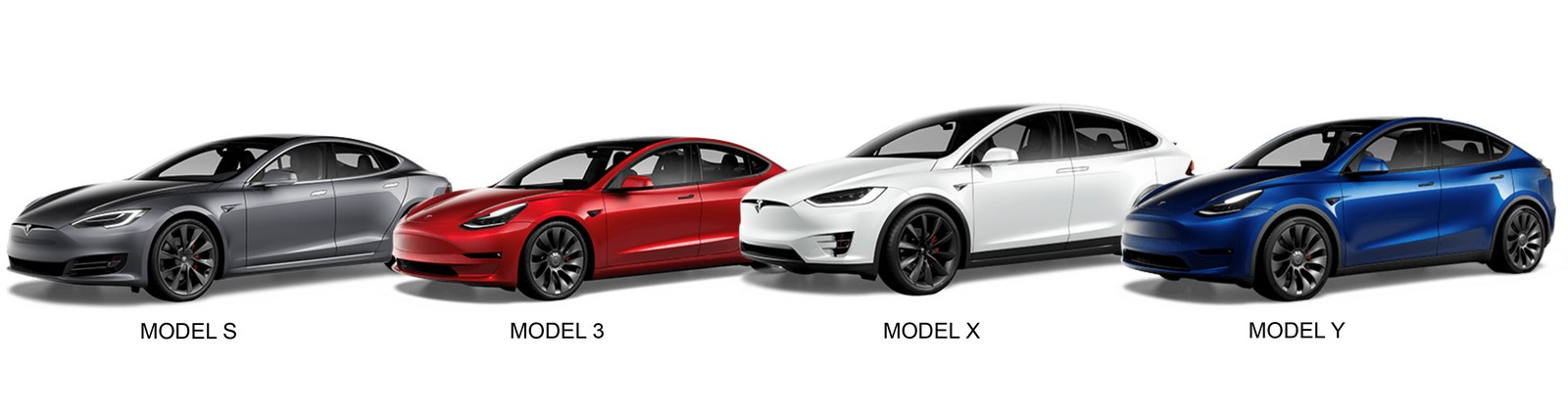 What are Tesla Trunks? - Sheet2
