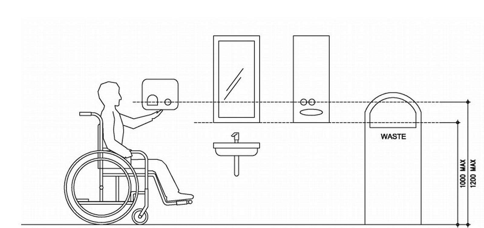 10 things to remember when designing accessible forms - Sheet5