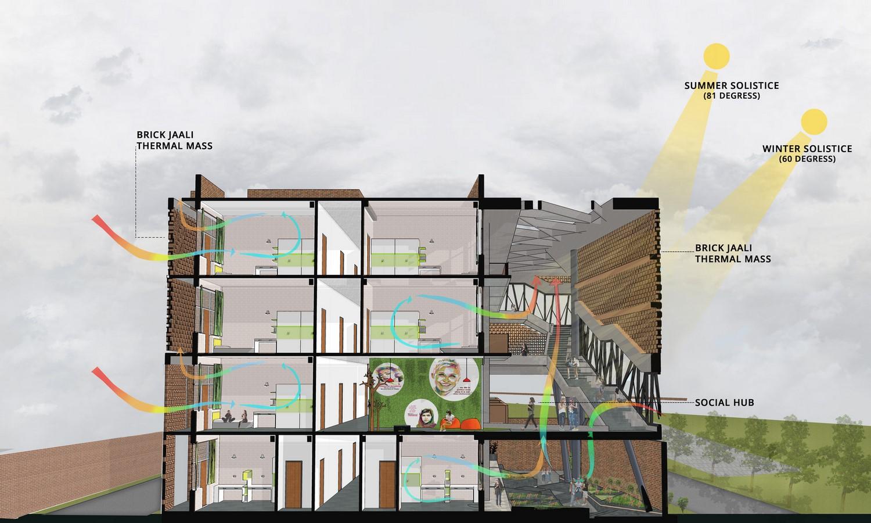 Girls' Hostel Featuring Free-Standing Façade In Gurugram built by Zero Energy Design Lab - Sheet2