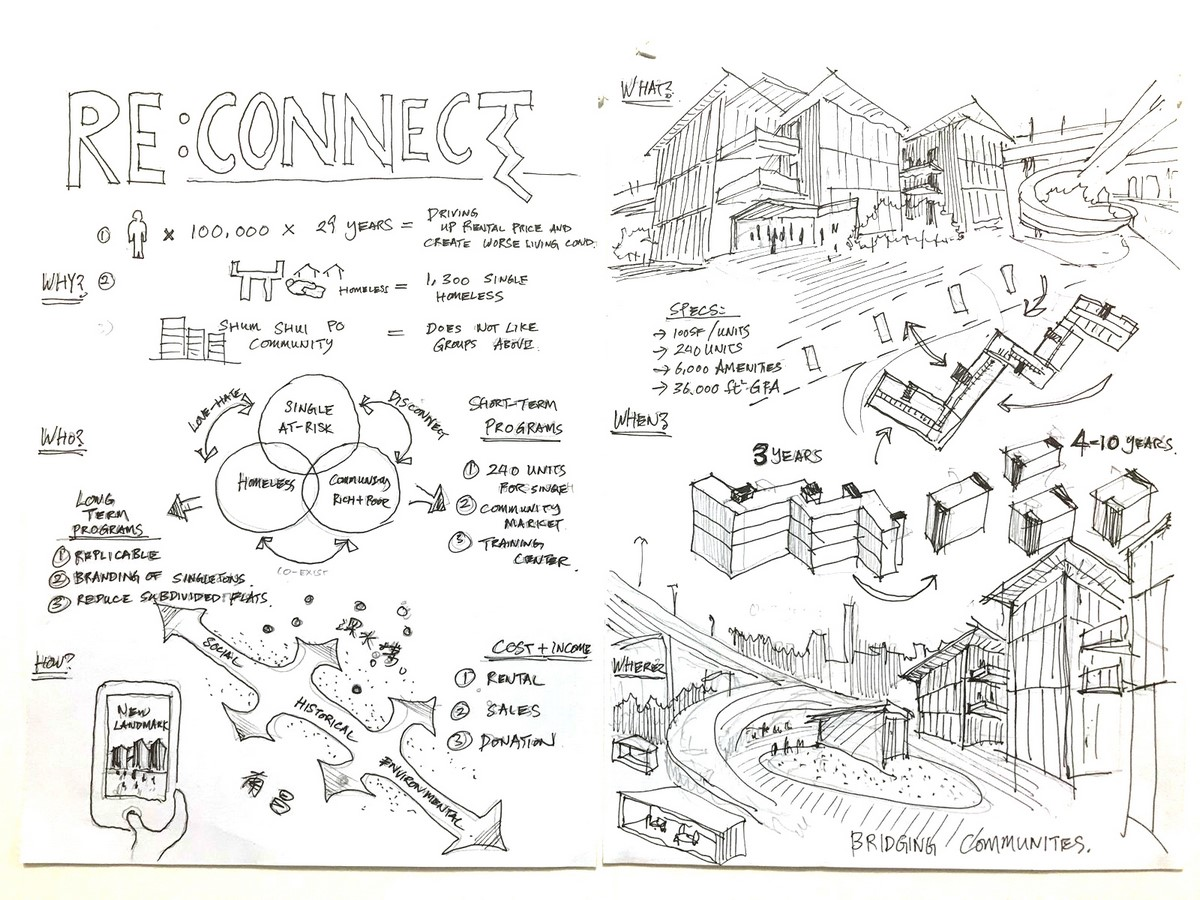 Where does architecture lie in the future of Hong Kong? - Sheet8