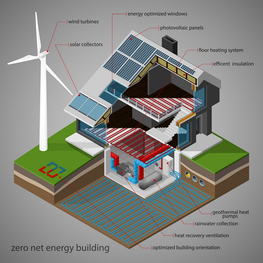 10 Things to remember while designing Energy-efficient structures - Sheet9