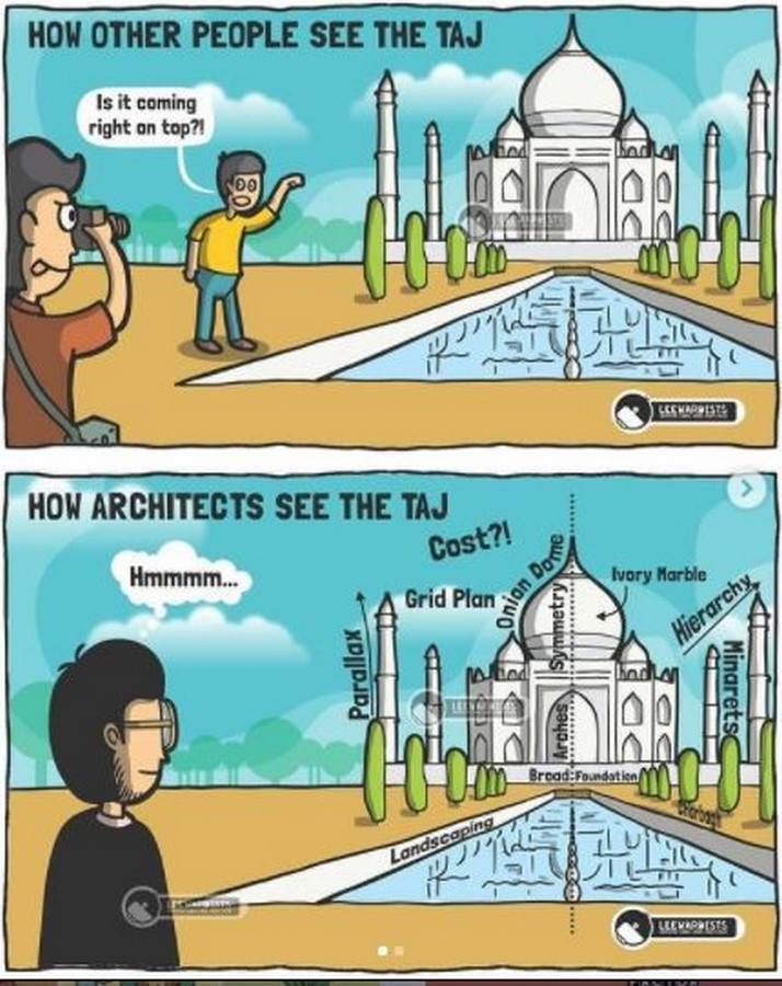 Architecture school guide for students aspiring to become architects - Sheet1