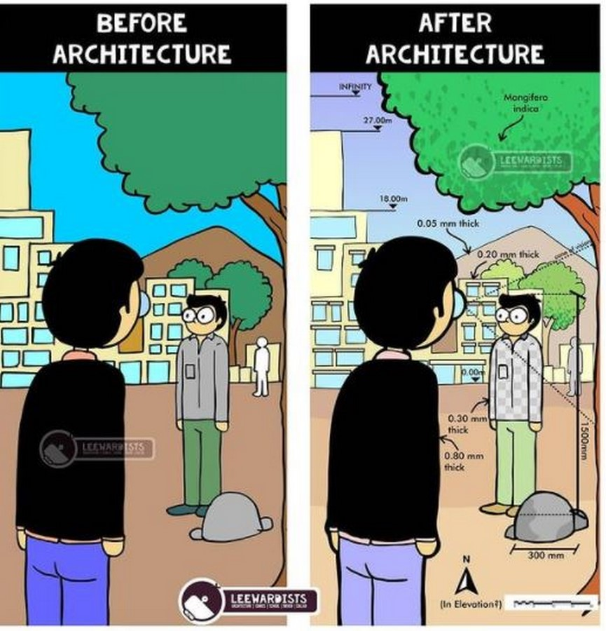 Architecture school guide for students aspiring to become architects - Sheet2