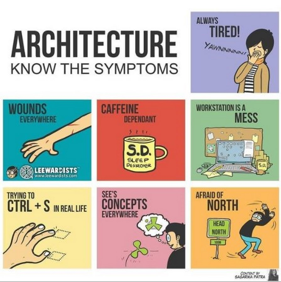 Architecture school guide for students aspiring to become architects - Sheet3