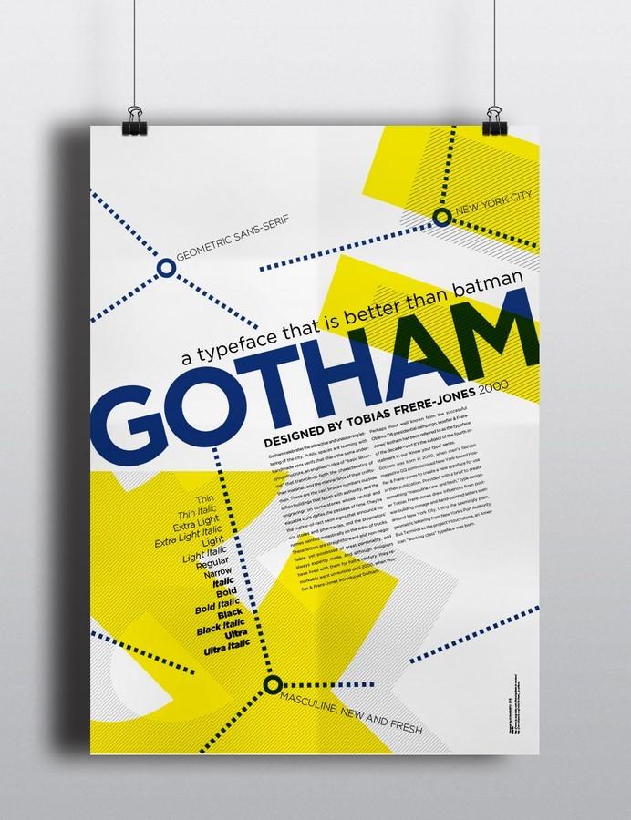 Gotham - Sheet2
