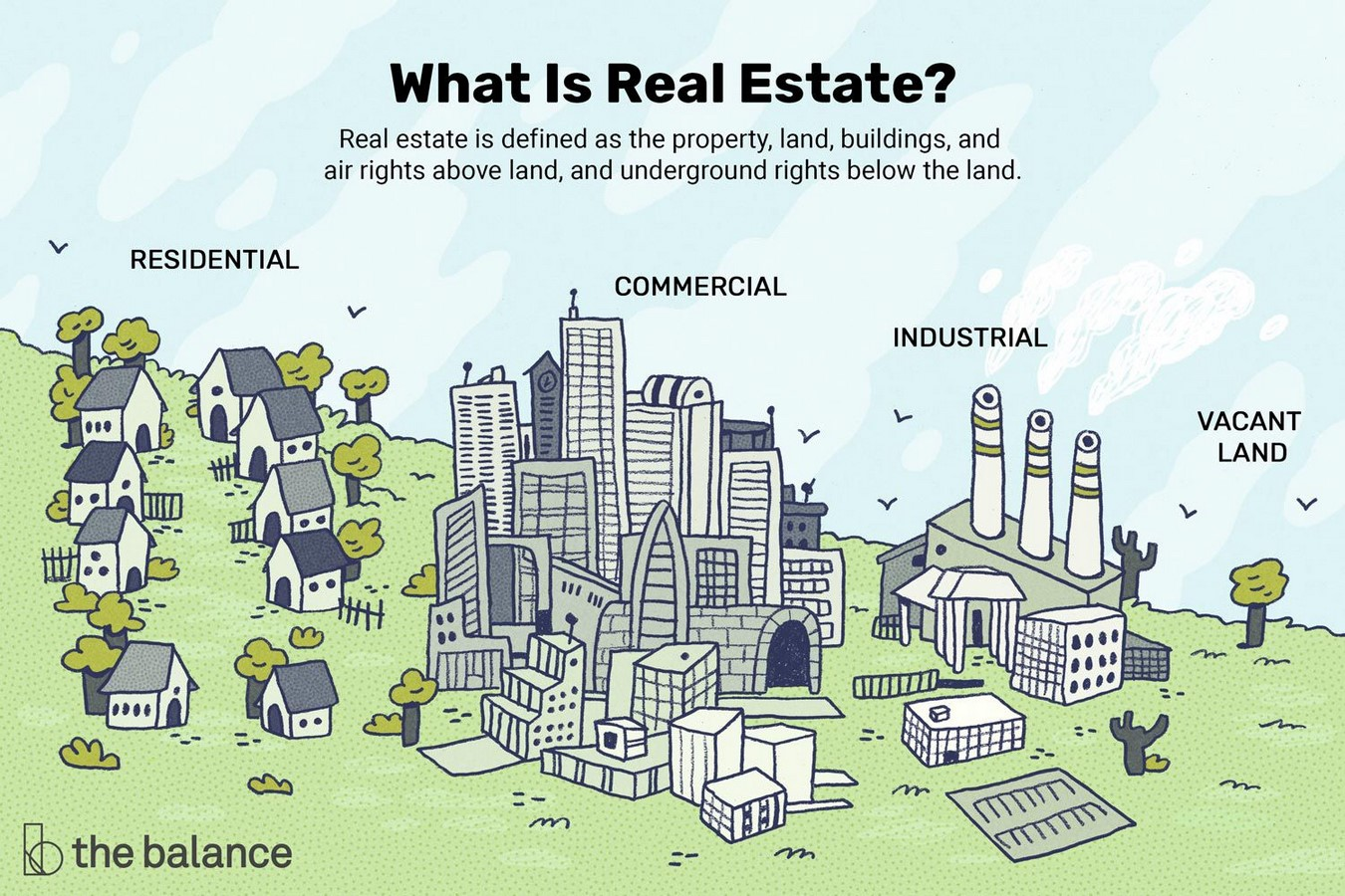Role of Architect in Real Estate Industry