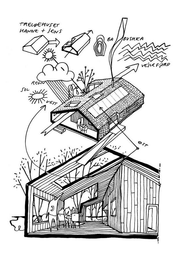 Treldehuset - Sheet2