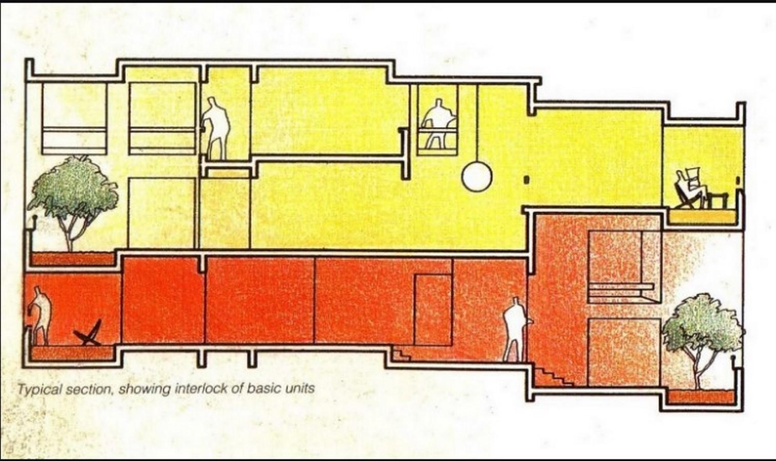 Kanchanjunga Apartments by Charles Correa: The Vertical Bungalows - Sheet4